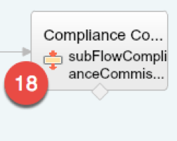 Compliance Commission Subflow